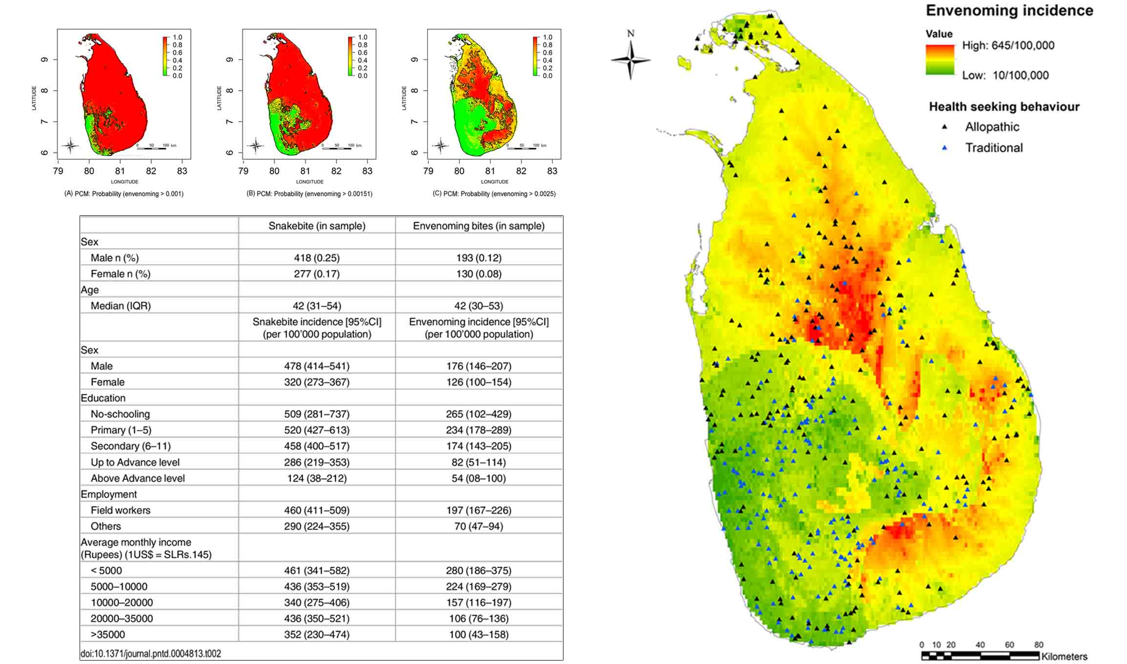Geo-spatial analysis of snakebite incidence in Sri Lanka